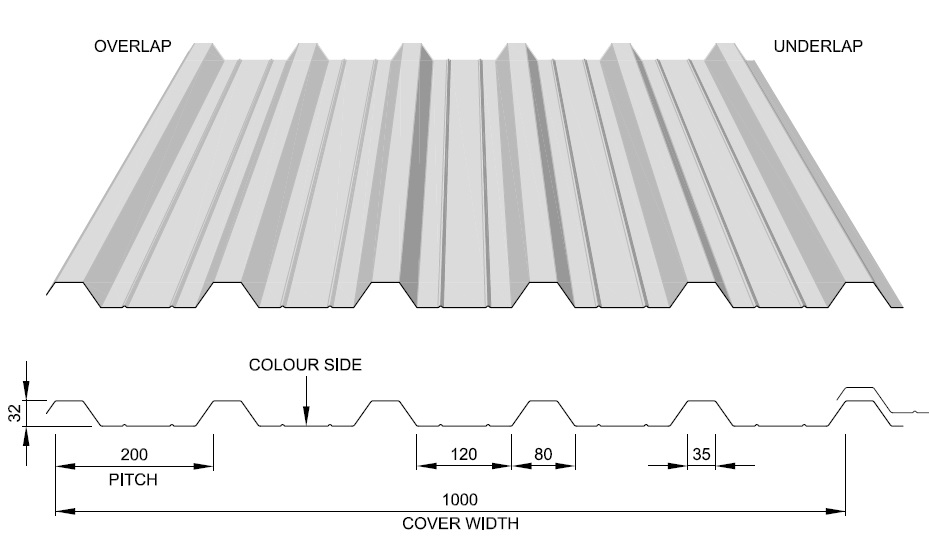 Industrial Steel Profiled Cladding Sheets Thomas Panels