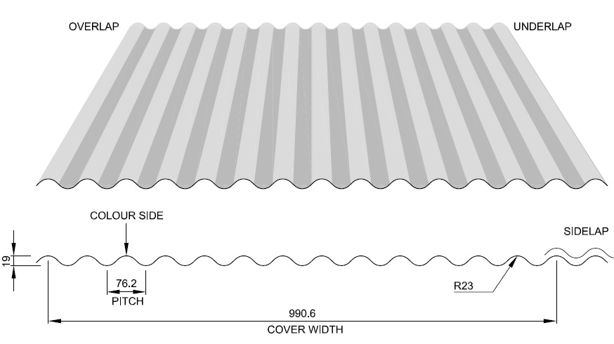 Roofing Sheets Installation Services : Profile roofing sheet installation impremedia