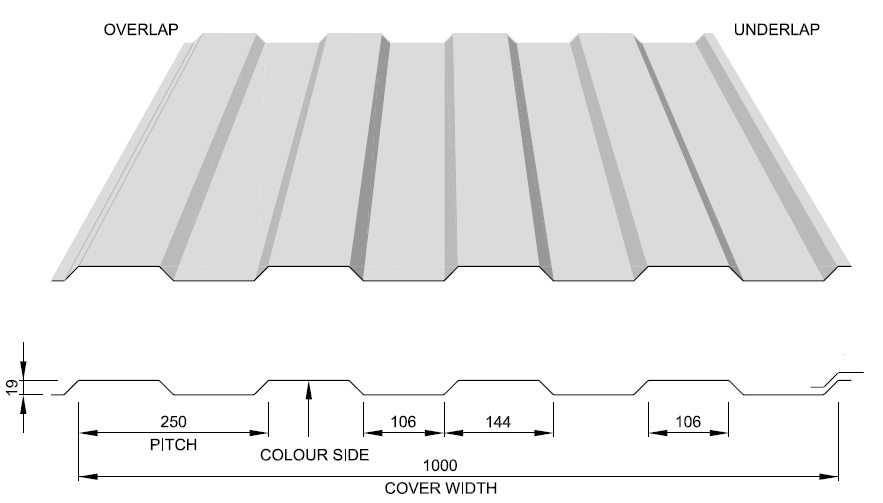 Metal Roofing Profiles : Industrial steel profiled cladding sheets thomas panels