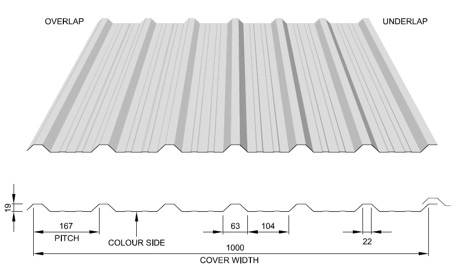 Box Profile Roofing Sheet Sizes Impremedia Net
