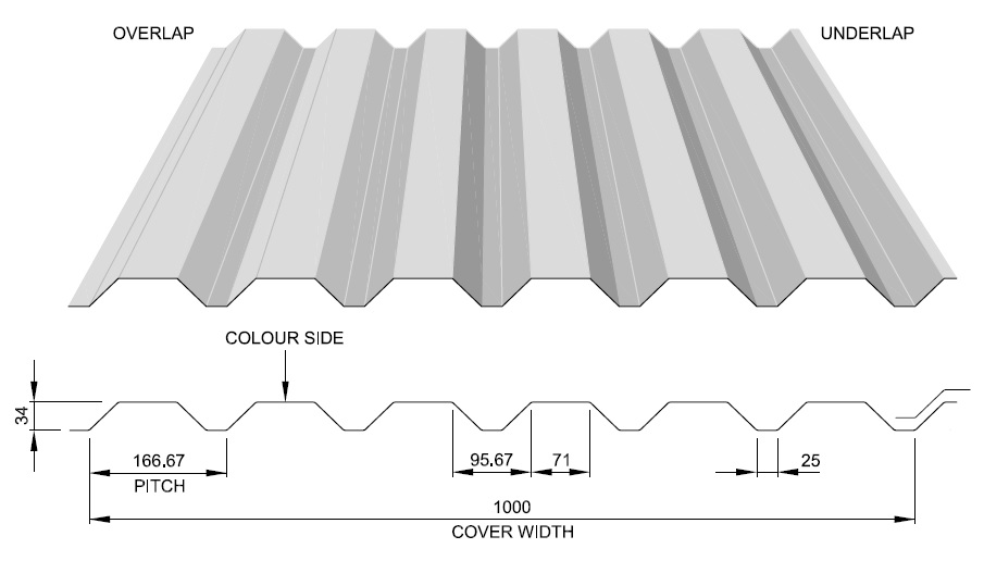 Steel Profiled Cladding Sheets | Thomas Panels and Profiles